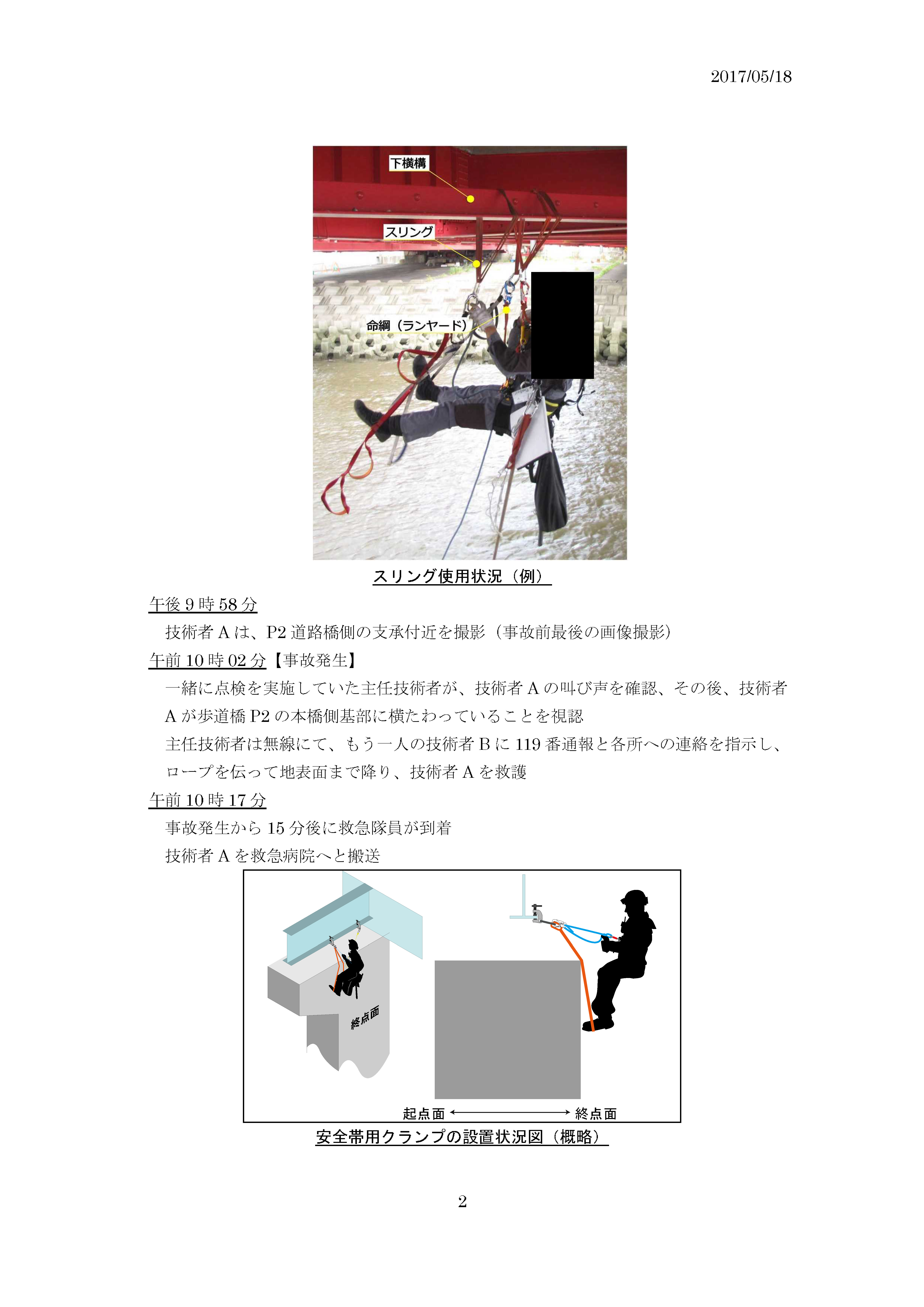 特殊高所技術の事故